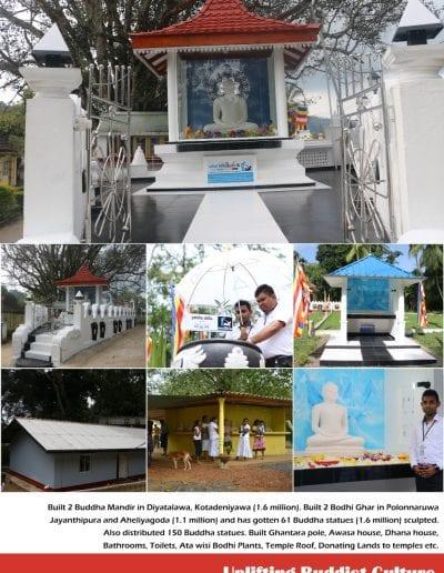 Project 05 Budda Mandir